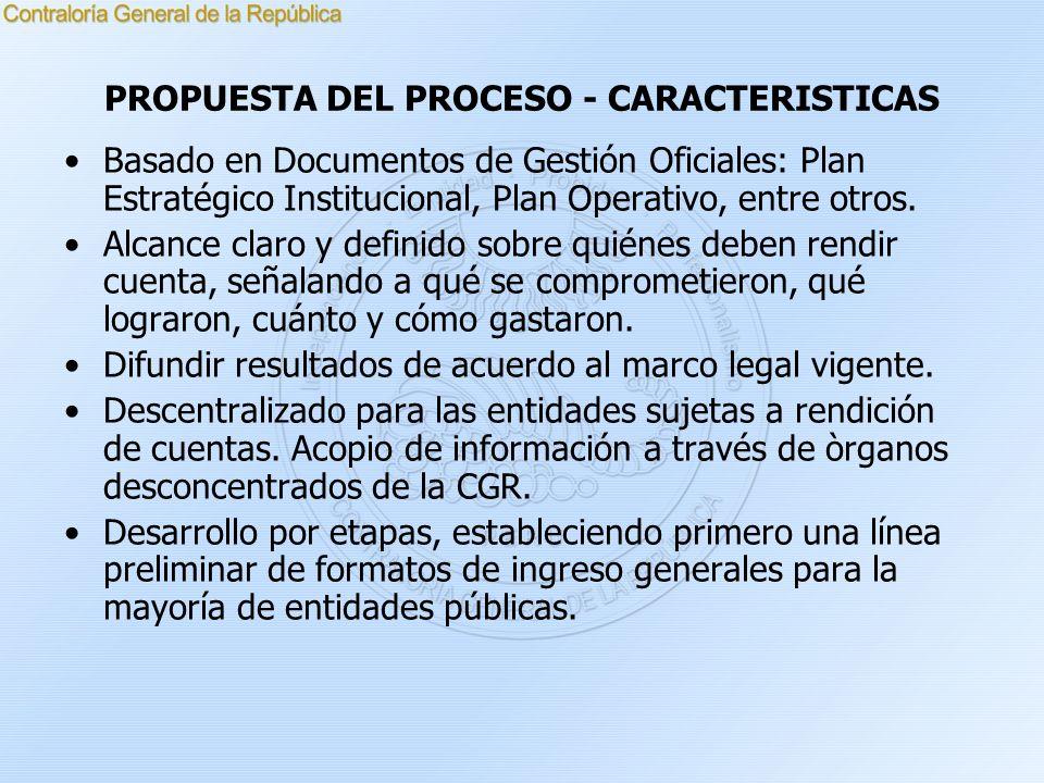 PROPUESTA DEL PROCESO - CARACTERISTICAS Basado en Documentos de Gestión Oficiales: Plan Estratégico Institucional, Plan Operativo, entre otros. Alcanc