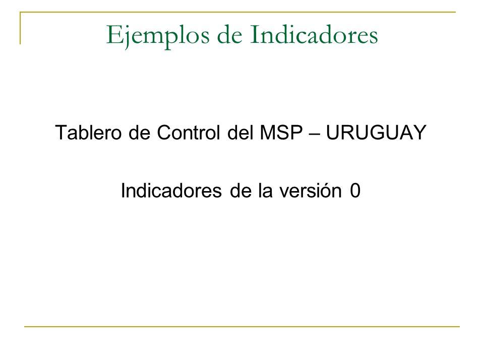 Ejemplos de Indicadores Tablero de Control del MSP – URUGUAY Indicadores de la versión 0