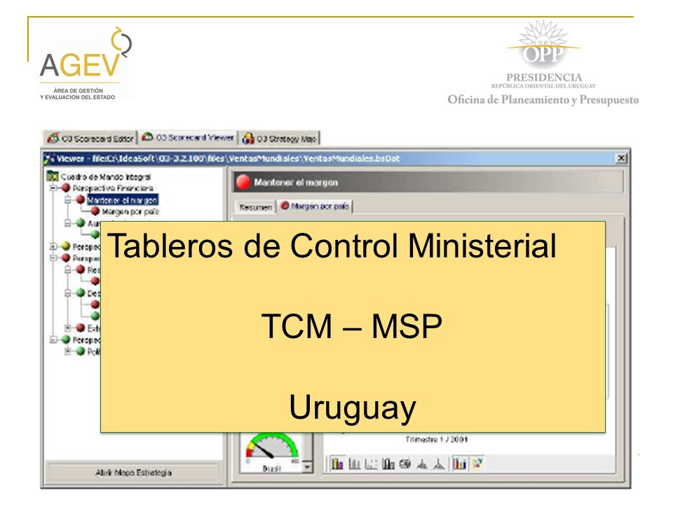 Tableros de Control Ministerial TCM – MSP Uruguay Tableros de Control Ministerial TCM – MSP Uruguay