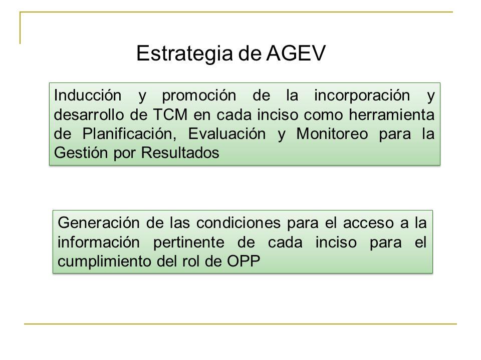 Estrategia de AGEV Inducción y promoción de la incorporación y desarrollo de TCM en cada inciso como herramienta de Planificación, Evaluación y Monitoreo para la Gestión por Resultados Generación de las condiciones para el acceso a la información pertinente de cada inciso para el cumplimiento del rol de OPP