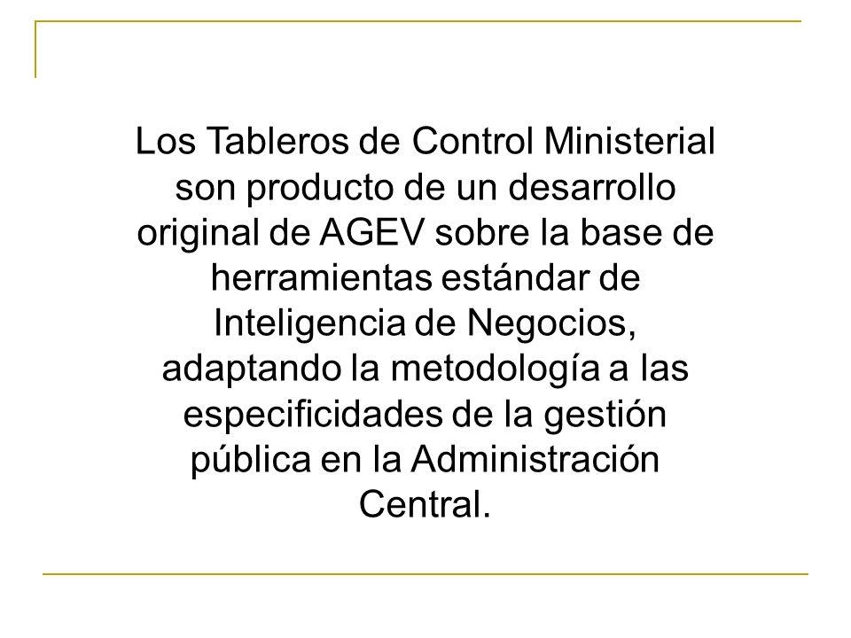 Los Tableros de Control Ministerial son producto de un desarrollo original de AGEV sobre la base de herramientas estándar de Inteligencia de Negocios, adaptando la metodología a las especificidades de la gestión pública en la Administración Central.