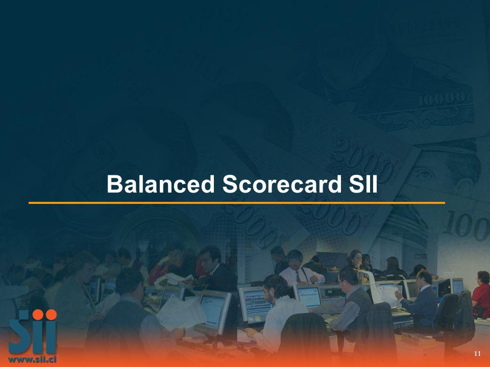 11 Balanced Scorecard SII