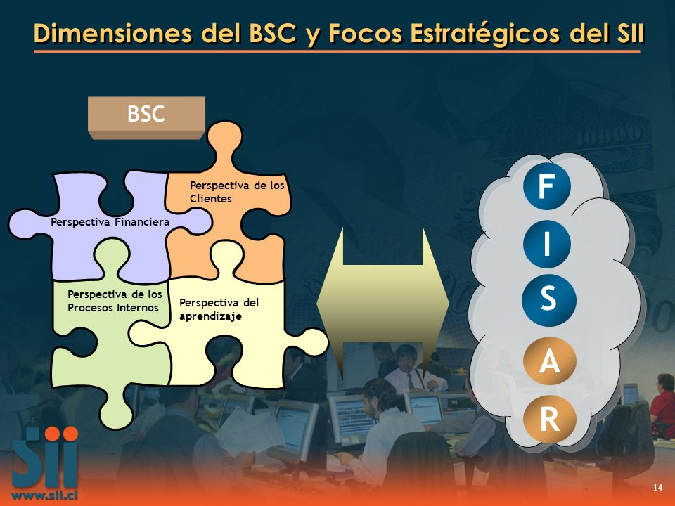 14 Dimensiones del BSC y Focos Estratégicos del SII Perspectiva Financiera Perspectiva de los Clientes Perspectiva de los Procesos Internos Perspectiv