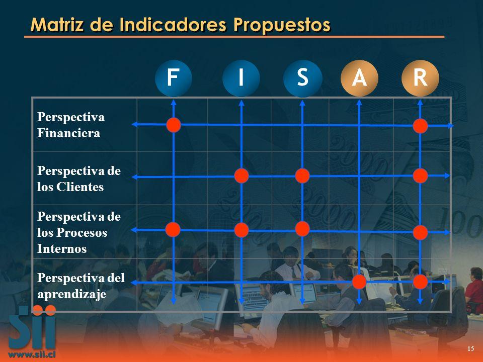 15 Matriz de Indicadores Propuestos Perspectiva Financiera Perspectiva de los Clientes Perspectiva de los Procesos Internos Perspectiva del aprendizaj