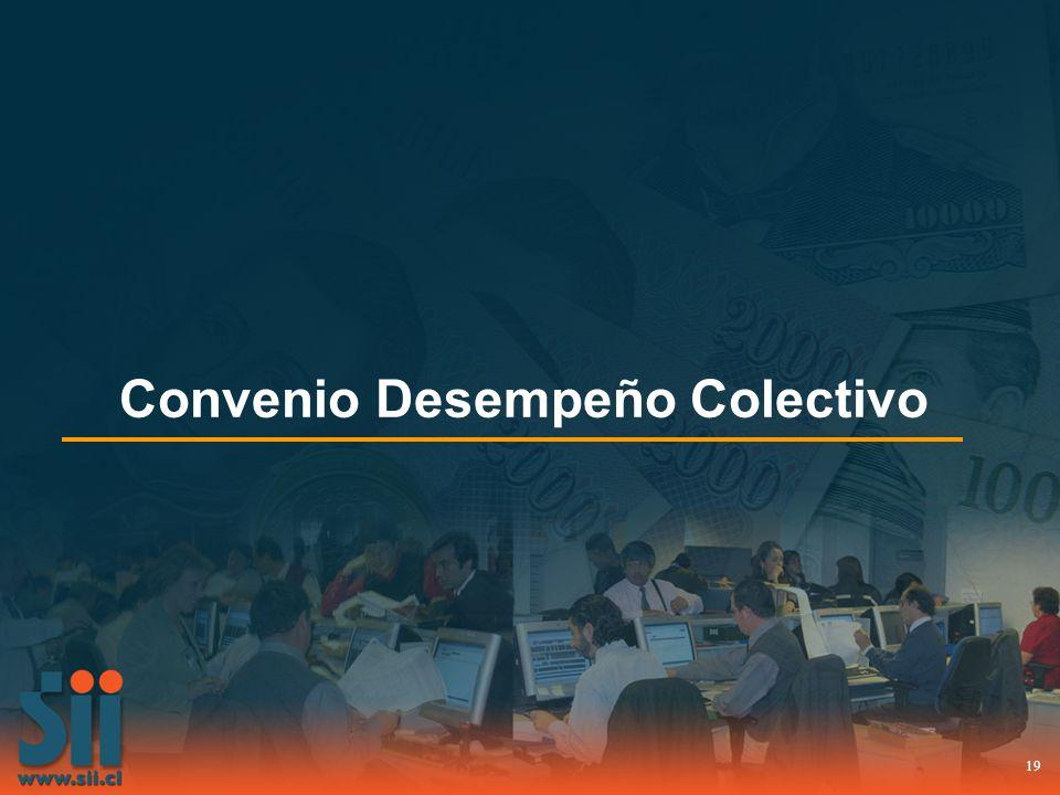 19 Convenio Desempeño Colectivo