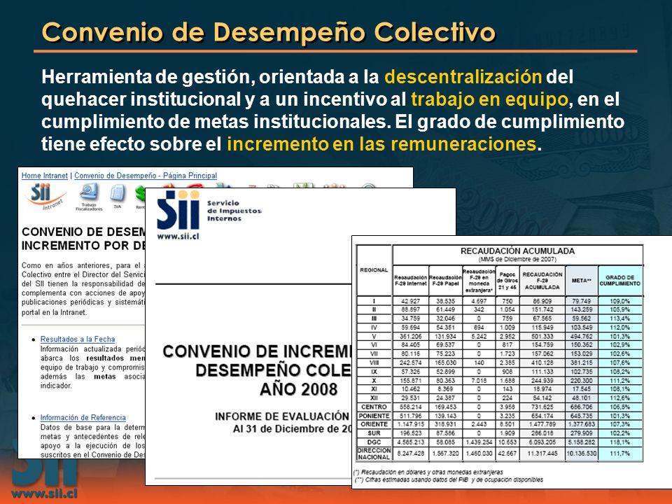 20 Convenio de Desempeño Colectivo Herramienta de gestión, orientada a la descentralización del quehacer institucional y a un incentivo al trabajo en