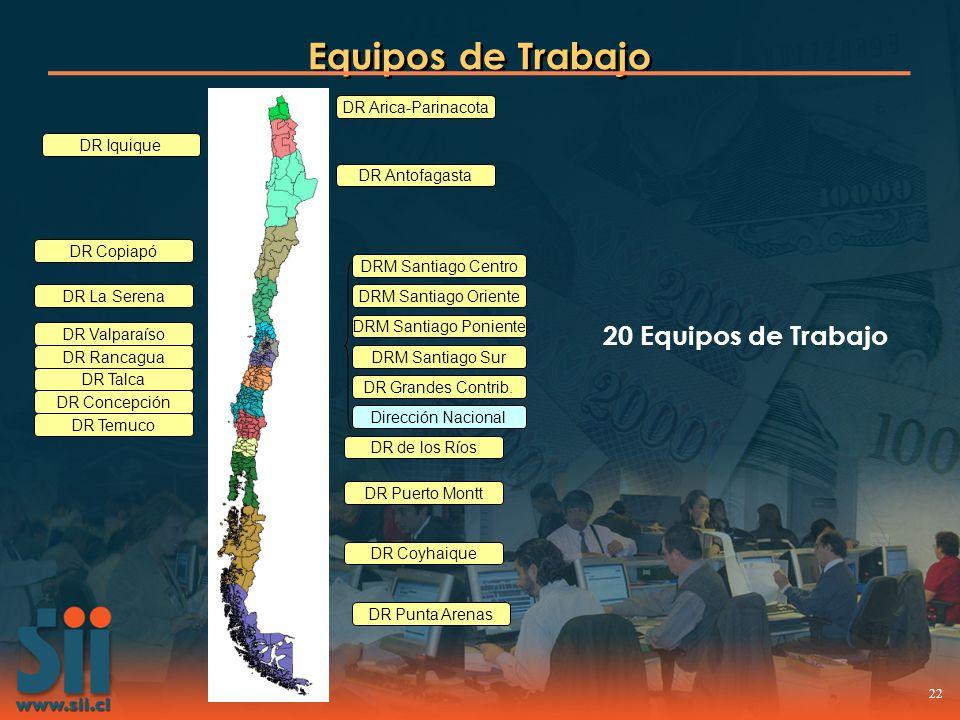 22 20 Equipos de Trabajo Equipos de Trabajo DR Iquique DR Copiapó DR La Serena DR Valparaíso DR Antofagasta DRM Santiago Centro DRM Santiago Oriente D