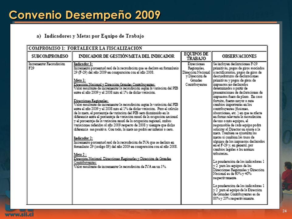 24 Convenio Desempeño 2009