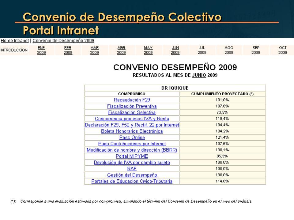25 Convenio de Desempeño Colectivo Portal Intranet Convenio de Desempeño Colectivo Portal Intranet