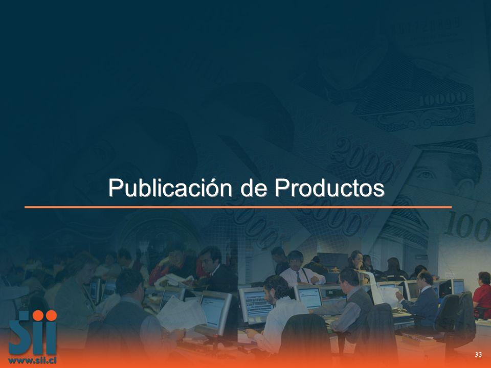 33 Publicación de Productos