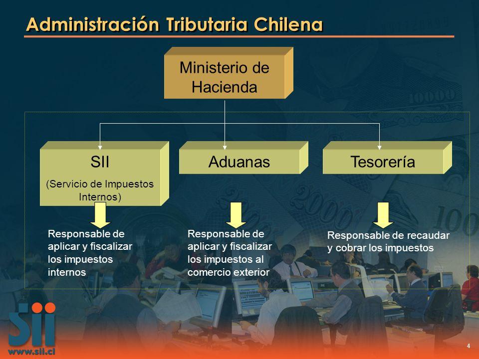 4 Administración Tributaria Chilena Ministerio de Hacienda SII (Servicio de Impuestos Internos) AduanasTesorería Responsable de aplicar y fiscalizar l