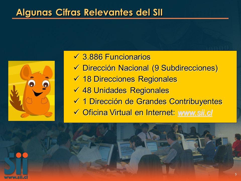 5 Algunas Cifras Relevantes del SII 3.886 Funcionarios 3.886 Funcionarios Dirección Nacional (9 Subdirecciones) Dirección Nacional (9 Subdirecciones)