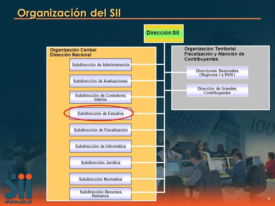6 Organización del SII Dirección SII Organización Central Dirección Nacional Organización Territorial Fiscalización y Atención de Contribuyentes Direc