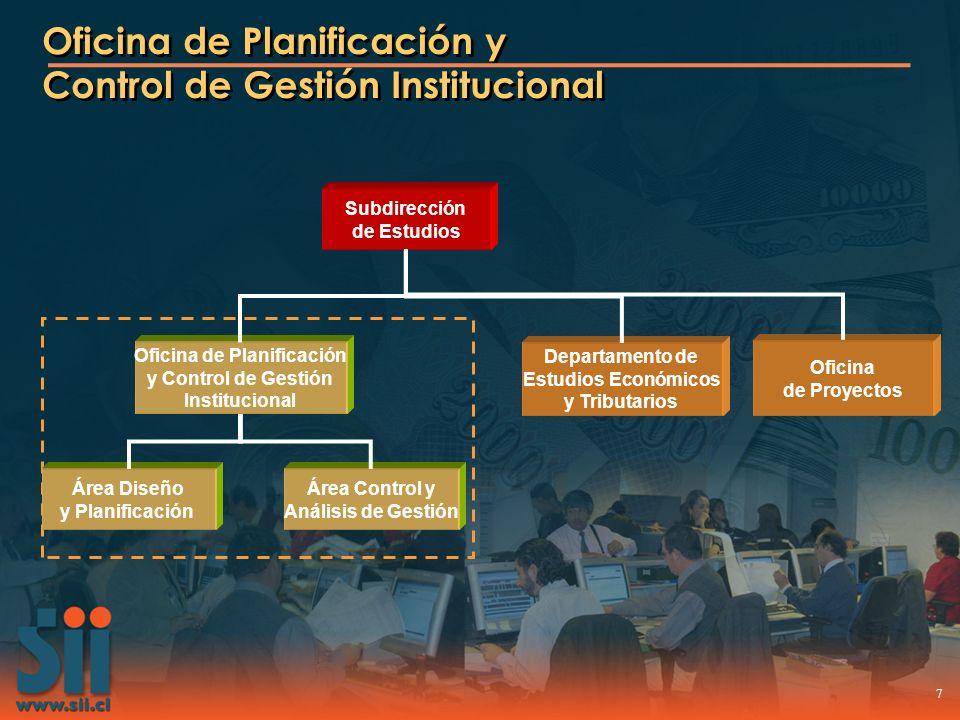 7 Oficina de Planificación y Control de Gestión Institucional Oficina de Planificación y Control de Gestión Institucional Subdirección de Estudios Ofi