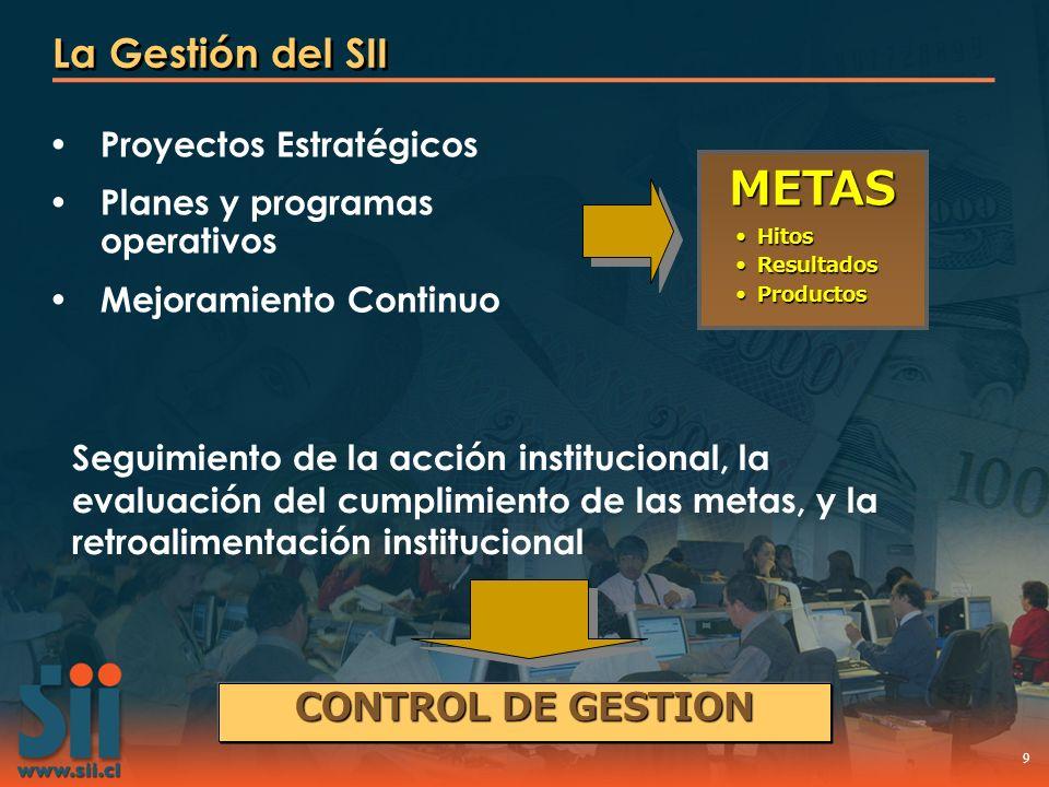 9 Proyectos Estratégicos Planes y programas operativos Mejoramiento Continuo METAS HitosHitos ResultadosResultados ProductosProductos La Gestión del S