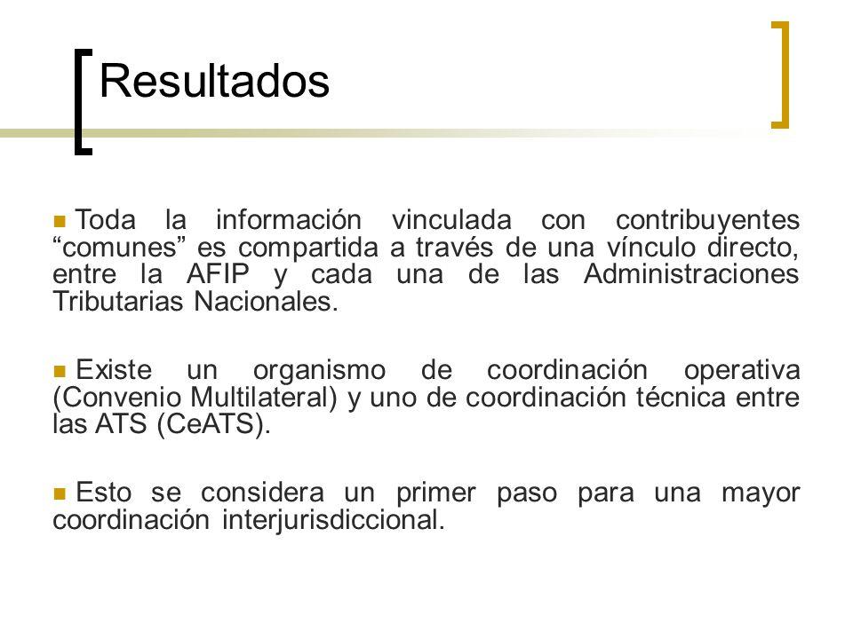 Resultados Toda la información vinculada con contribuyentes comunes es compartida a través de una vínculo directo, entre la AFIP y cada una de las Adm