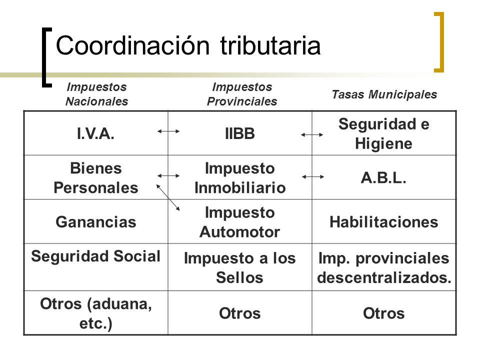 Coordinación tributaria Impuestos Nacionales Impuestos Provinciales Tasas Municipales I.V.A.IIBB Seguridad e Higiene Bienes Personales Impuesto Inmobi