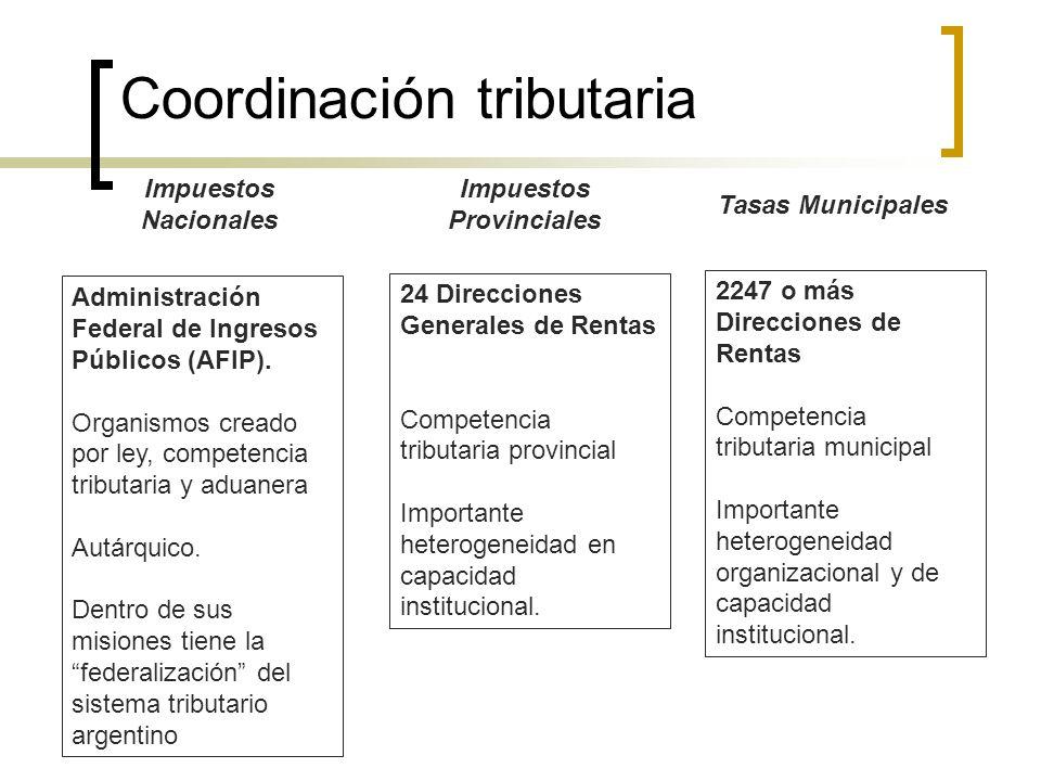 Coordinación tributaria Impuestos Nacionales Impuestos Provinciales Tasas Municipales Administración Federal de Ingresos Públicos (AFIP). Organismos c