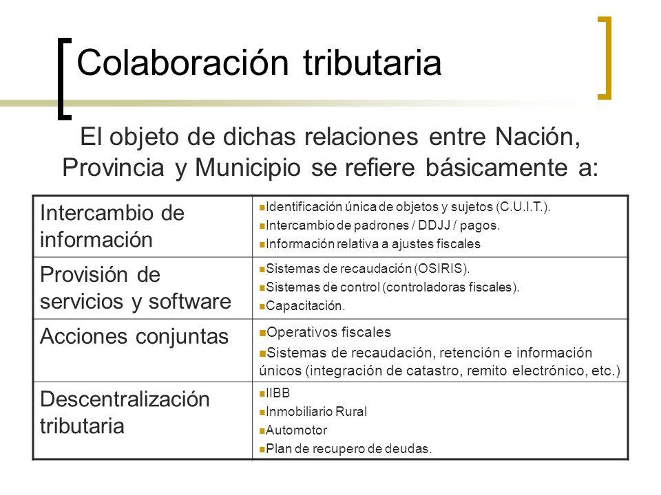 Colaboración tributaria El objeto de dichas relaciones entre Nación, Provincia y Municipio se refiere básicamente a: Intercambio de información Identi