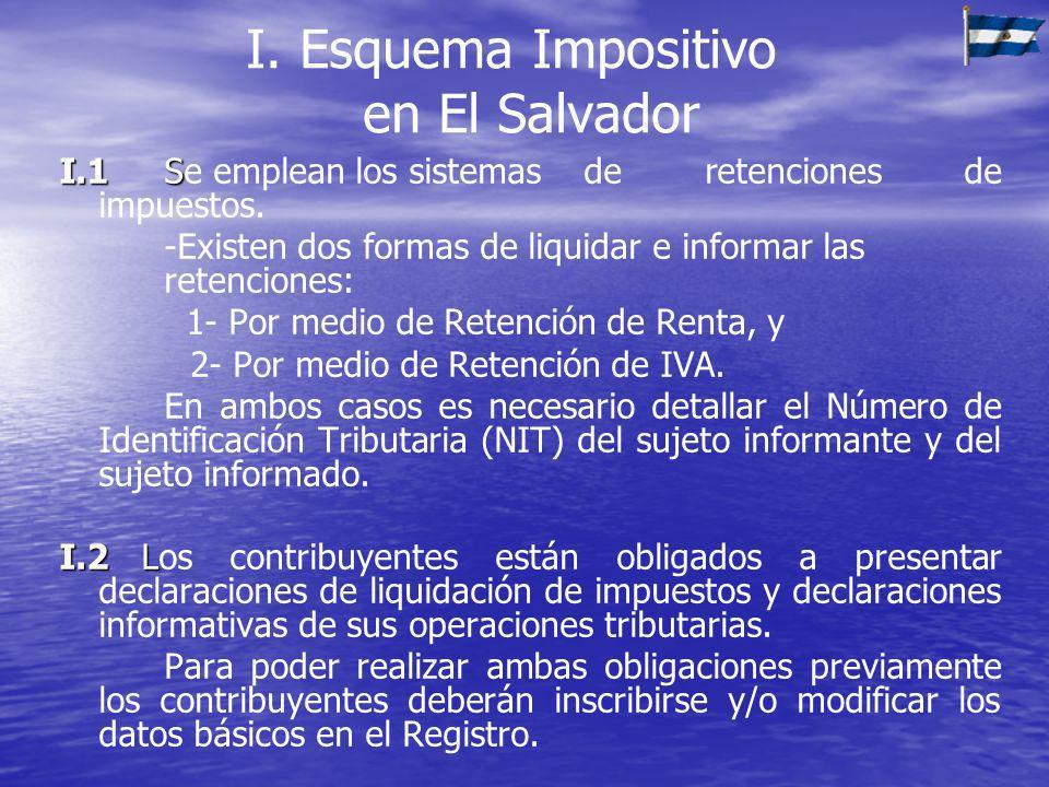 I. Esquema Impositivo en El Salvador I.1S I.1Se emplean los sistemas de retenciones de impuestos. -Existen dos formas de liquidar e informar las reten