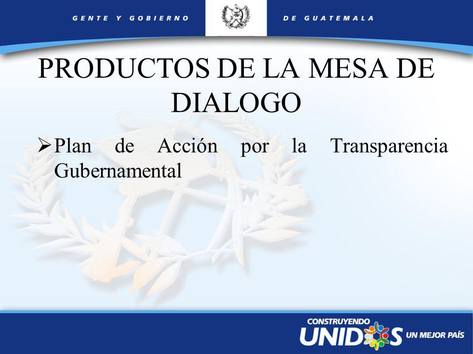 PRODUCTOS DE LA MESA DE DIALOGO Plan de Acción por la Transparencia Gubernamental