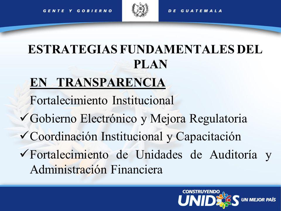 ESTRATEGIAS FUNDAMENTALES DEL PLAN EN TRANSPARENCIA Fortalecimiento Institucional Gobierno Electrónico y Mejora Regulatoria Coordinación Institucional