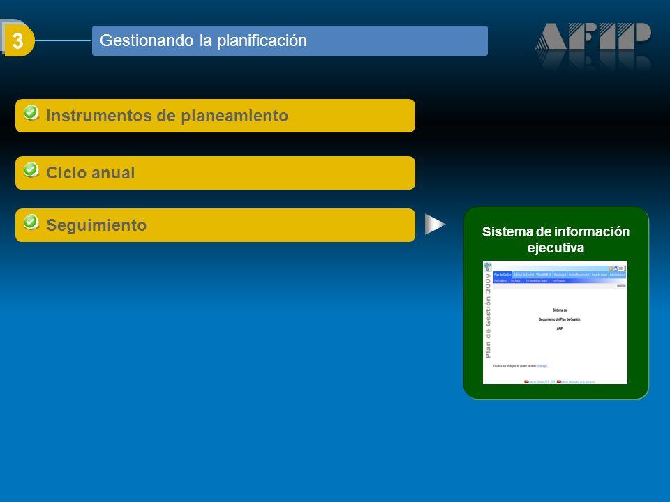 Instrumentos de planeamiento Ciclo anual Seguimiento 3 Gestionando la planificación Sistema de información ejecutiva