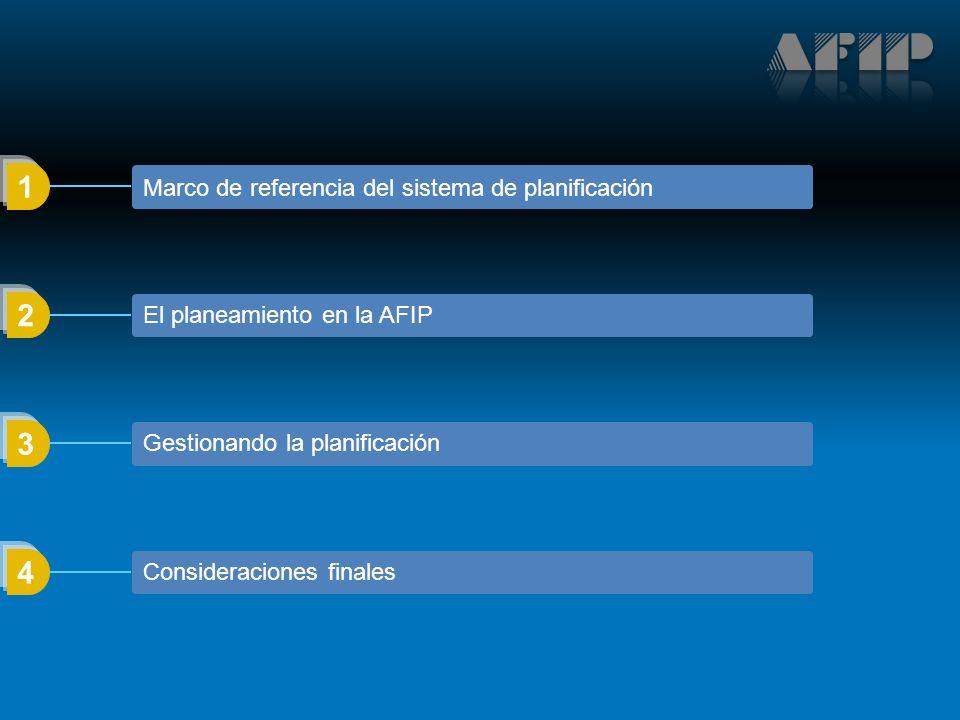 1 Marco de referencia del sistema de planificación 2 El planeamiento en la AFIP 3 Gestionando la planificación 4 Consideraciones finales