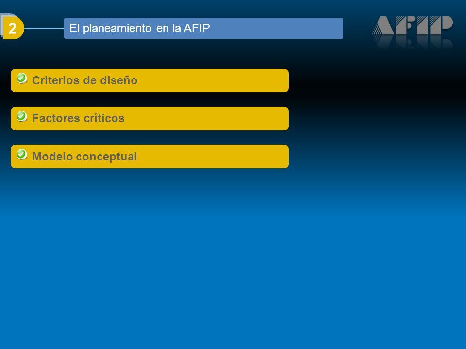 Criterios de diseño Factores críticos Modelo conceptual 2 El planeamiento en la AFIP