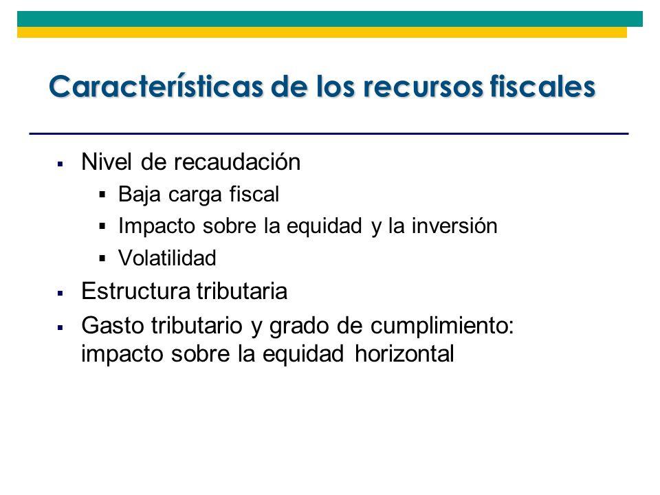 Características de los recursos fiscales Nivel de recaudación Baja carga fiscal Impacto sobre la equidad y la inversión Volatilidad Estructura tributa