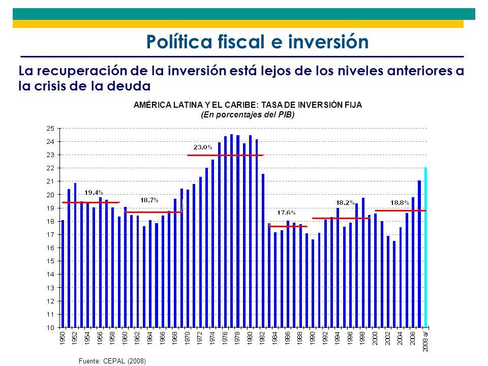 Política fiscal e inversión La recuperación de la inversión está lejos de los niveles anteriores a la crisis de la deuda AMÉRICA LATINA Y EL CARIBE: T