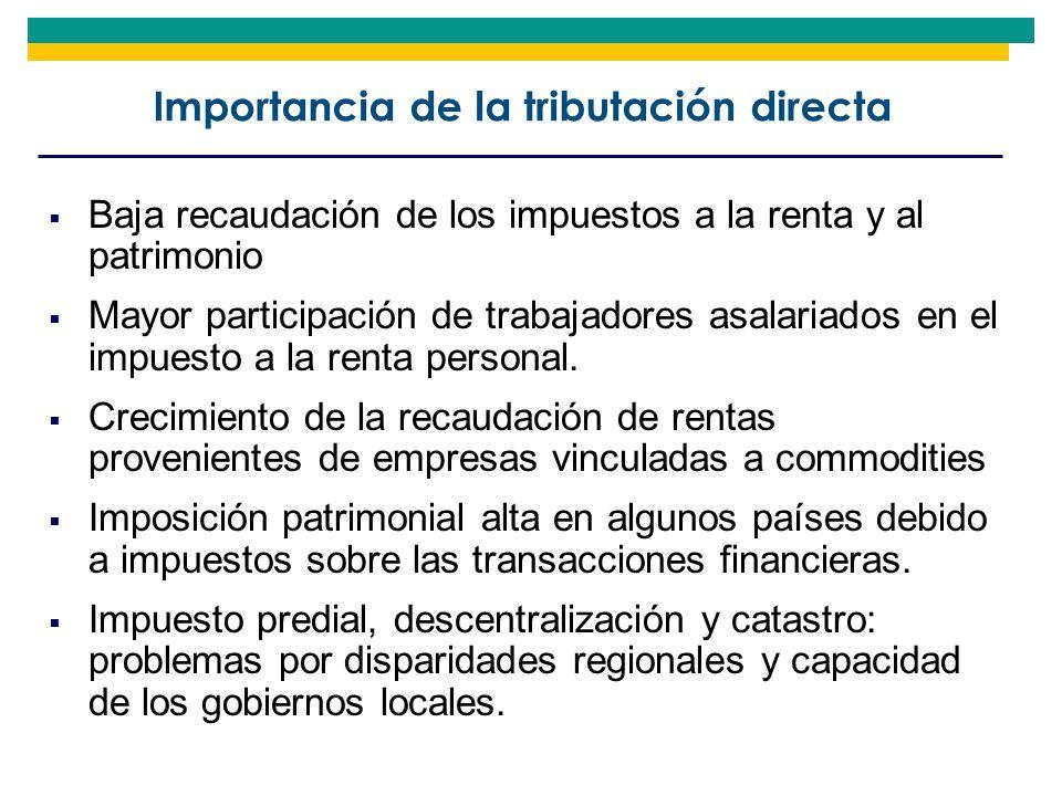 Importancia de la tributación directa Baja recaudación de los impuestos a la renta y al patrimonio Mayor participación de trabajadores asalariados en