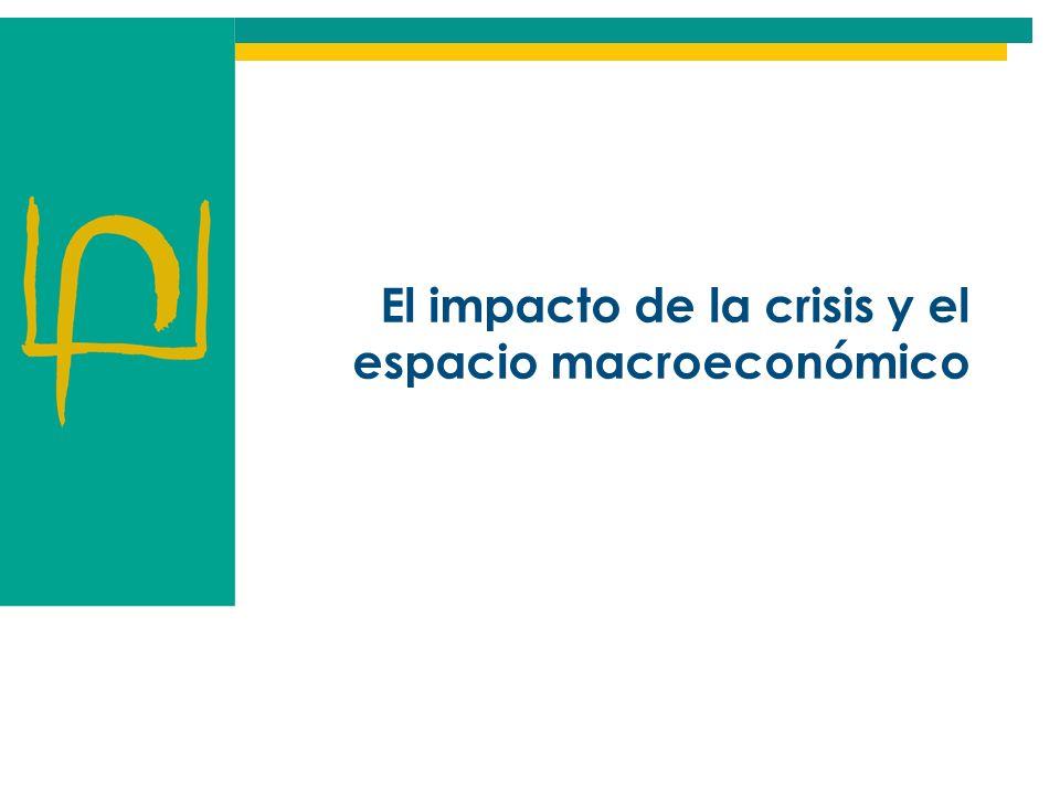 El impacto de la crisis y el espacio macroeconómico