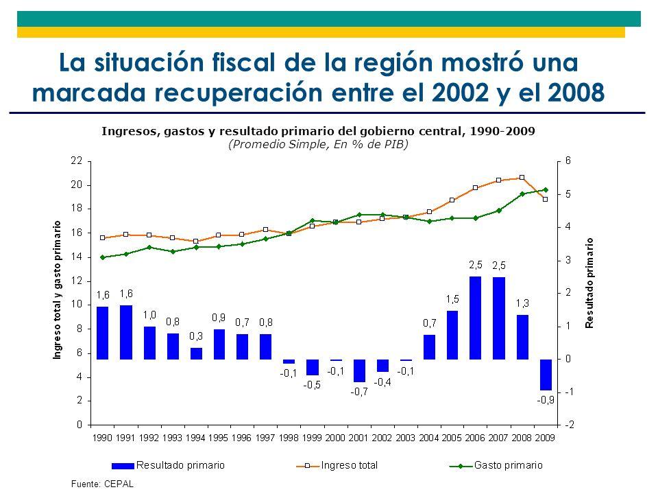 La situación fiscal de la región mostró una marcada recuperación entre el 2002 y el 2008 Ingresos, gastos y resultado primario del gobierno central, 1