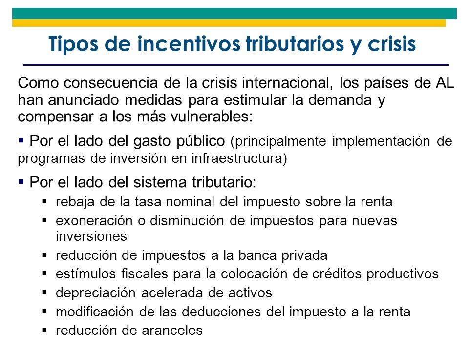 Tipos de incentivos tributarios y crisis Como consecuencia de la crisis internacional, los países de AL han anunciado medidas para estimular la demand