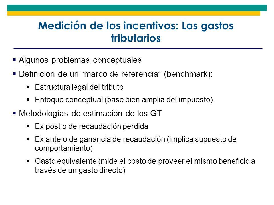 Medición de los incentivos: Los gastos tributarios Algunos problemas conceptuales Definición de un marco de referencia (benchmark): Estructura legal d
