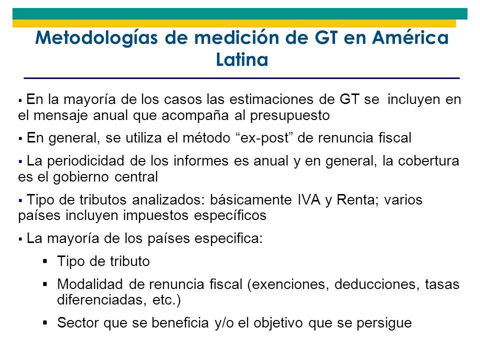 Metodologías de medición de GT en América Latina En la mayoría de los casos las estimaciones de GT se incluyen en el mensaje anual que acompaña al pre