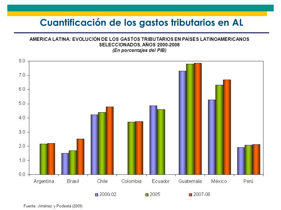 Cuantificación de los gastos tributarios en AL AMERICA LATINA: EVOLUCIÓN DE LOS GASTOS TRIBUTARIOS EN PAÍSES LATINOAMERICANOS SELECCIONADOS. AÑOS 2000
