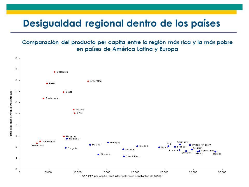 Desigualdad regional dentro de los países Comparación del producto per capita entre la región más rica y la más pobre en países de América Latina y Eu