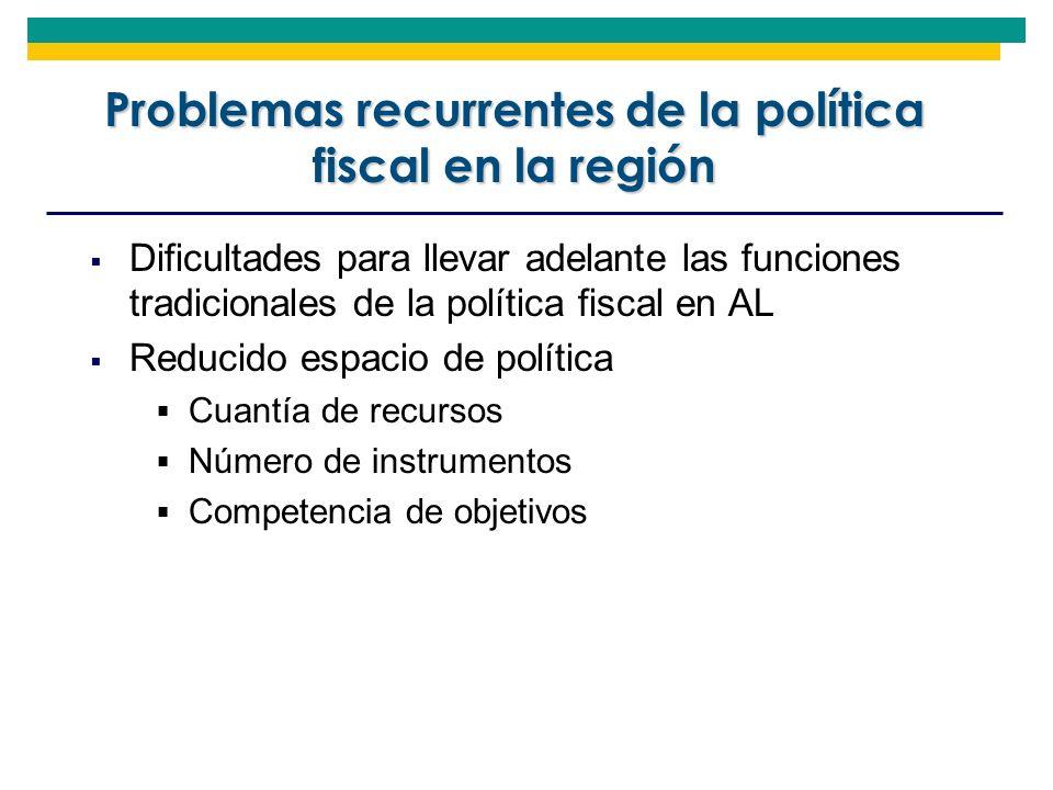 Problemas recurrentes de la política fiscal en la región Dificultades para llevar adelante las funciones tradicionales de la política fiscal en AL Red