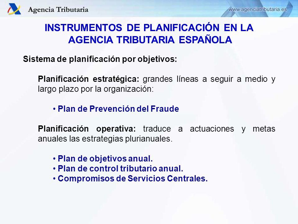 INSTRUMENTOS DE PLANIFICACION ANUALES Reflejo del Plan de prevención del fraude fiscal en su estructura y contenido.