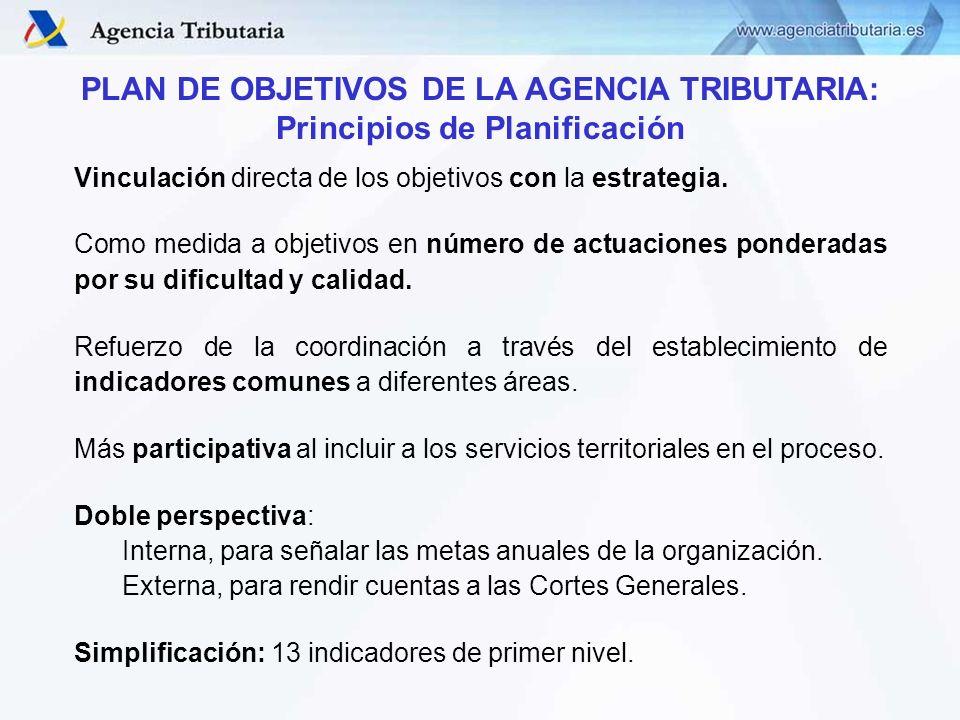 CONTROL DE OBJETIVOS DIRECCIÓN ADJUNTA DE VIGILANCIA ADUANERA CONTROL DE OBJETIVOS DIRECCIÓN ADJUNTA DE VIGILANCIA ADUANERA OBJETIVOS 2008