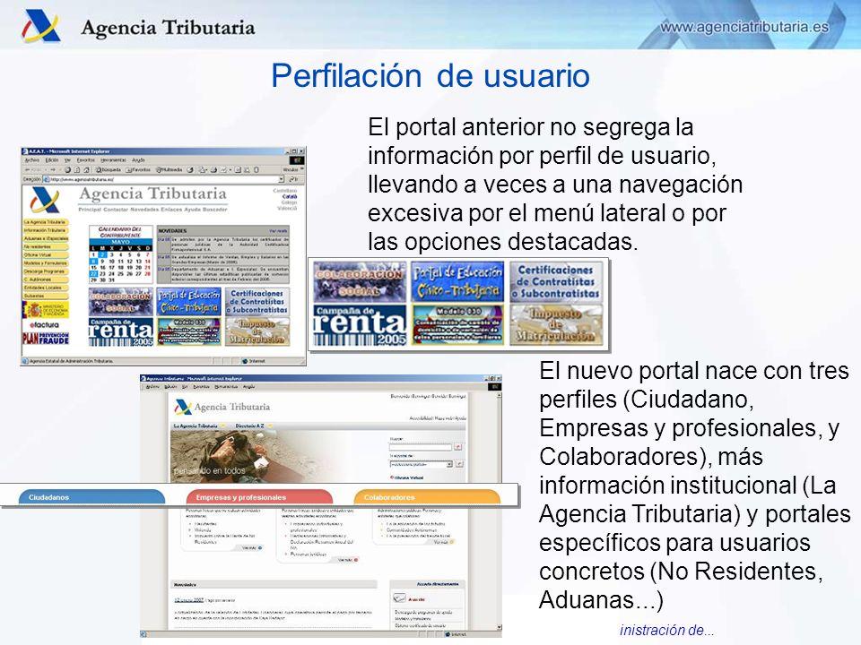 Perfilación de usuario El portal anterior no segrega la información por perfil de usuario, llevando a veces a una navegación excesiva por el menú late