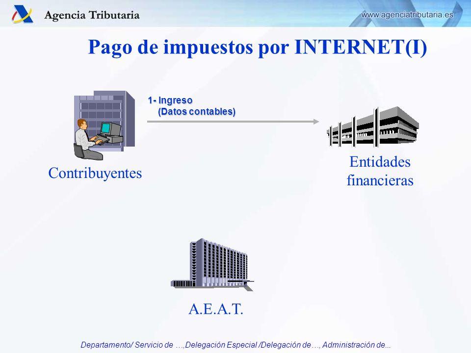 Departamento/ Servicio de …,Delegación Especial /Delegación de…, Administración de... 1- Ingreso (Datos contables) Contribuyentes A.E.A.T. Entidades f