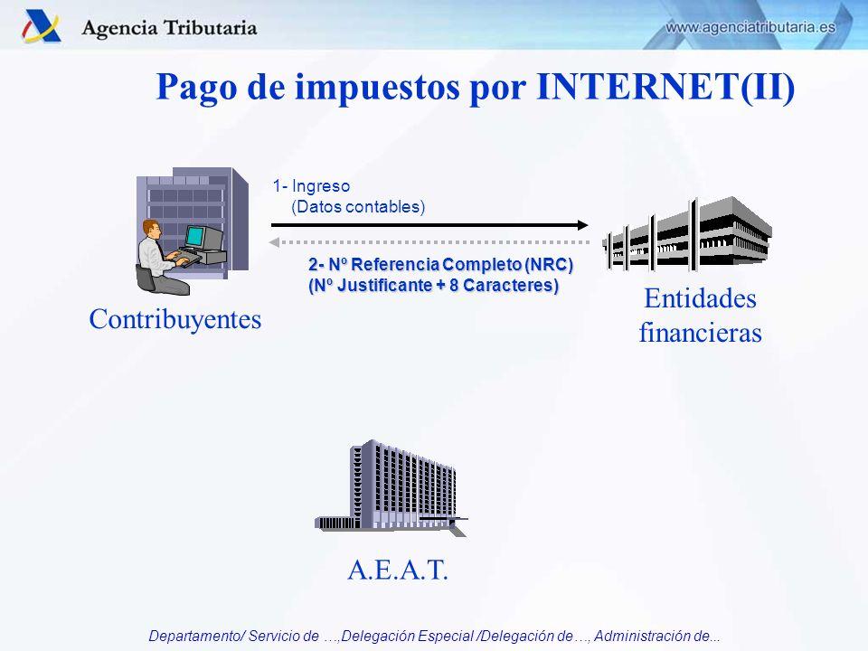 Departamento/ Servicio de …,Delegación Especial /Delegación de…, Administración de... 2- Nº Referencia Completo (NRC) (Nº Justificante + 8 Caracteres)