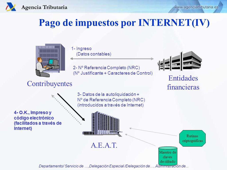 Departamento/ Servicio de …,Delegación Especial /Delegación de…, Administración de... 2- Nº Referencia Completo (NRC) (Nº Justificante + Caracteres de
