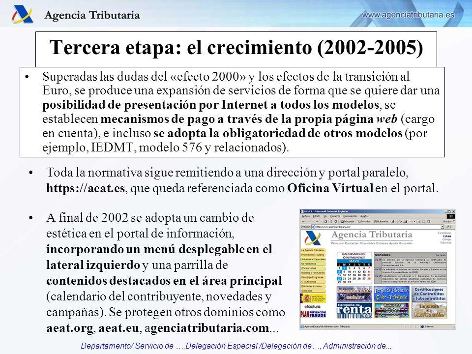 Departamento/ Servicio de …,Delegación Especial /Delegación de…, Administración de... Tercera etapa: el crecimiento (2002-2005) Superadas las dudas de