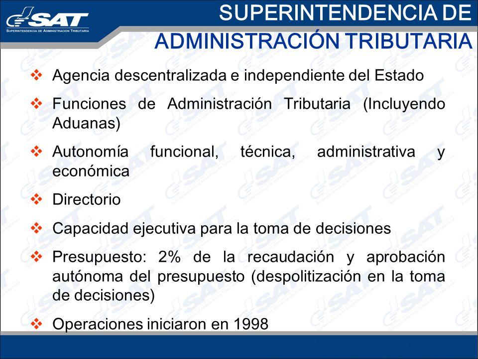Agencia descentralizada e independiente del Estado Funciones de Administración Tributaria (Incluyendo Aduanas) Autonomía funcional, técnica, administrativa y económica Directorio Capacidad ejecutiva para la toma de decisiones Presupuesto: 2% de la recaudación y aprobación autónoma del presupuesto (despolitización en la toma de decisiones) Operaciones iniciaron en 1998 SUPERINTENDENCIA DE ADMINISTRACIÓN TRIBUTARIA