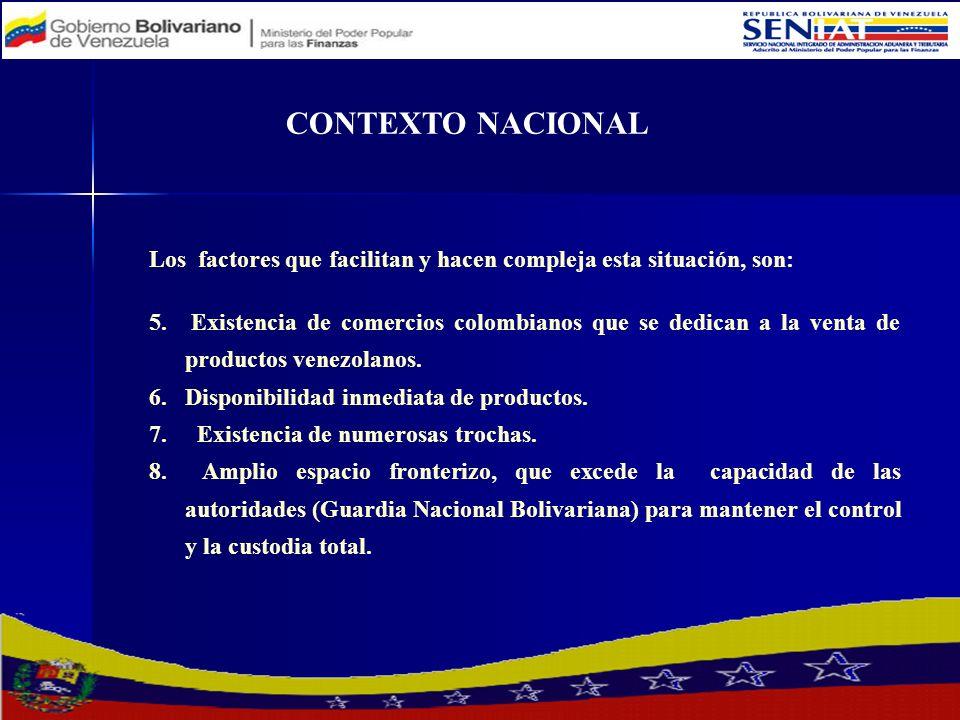 CONTEXTO NACIONAL Los factores que facilitan y hacen compleja esta situación, son: 5. Existencia de comercios colombianos que se dedican a la venta de