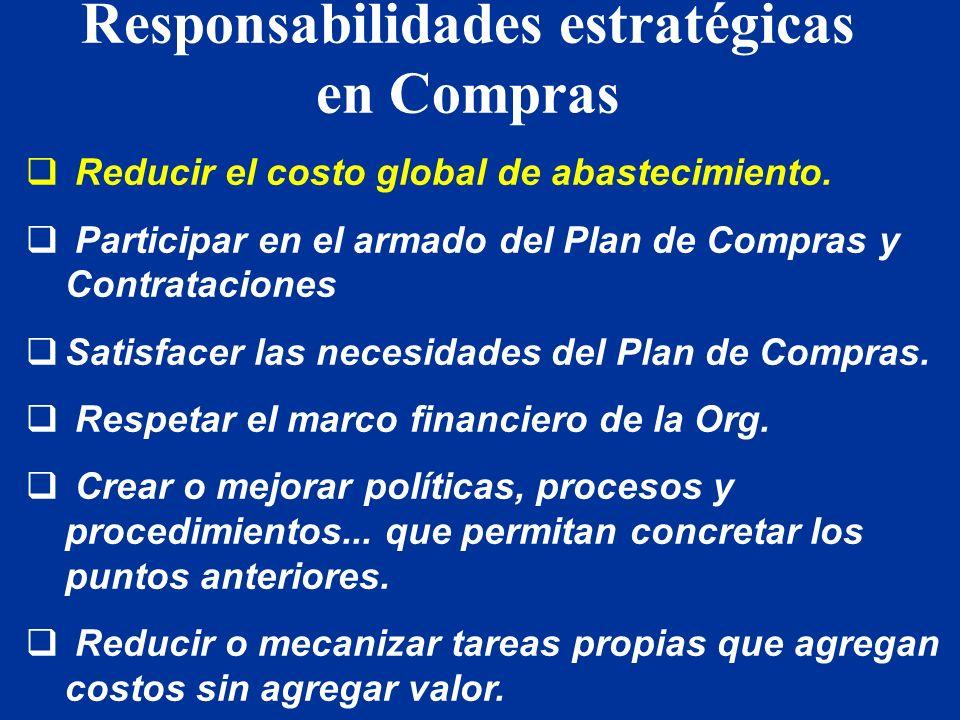 Responsabilidades estratégicas en Compras Reducir el costo global de abastecimiento. Participar en el armado del Plan de Compras y Contrataciones Sati